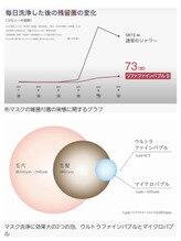 リファファインバブルS ~続き 5 ~
