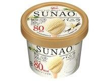ダイエット中に食べれるアイスクリーム